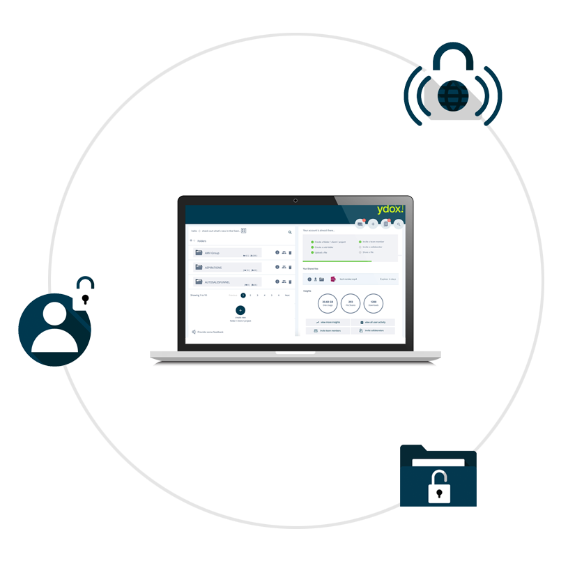 Security Encryption: Secure File Management For Your Business